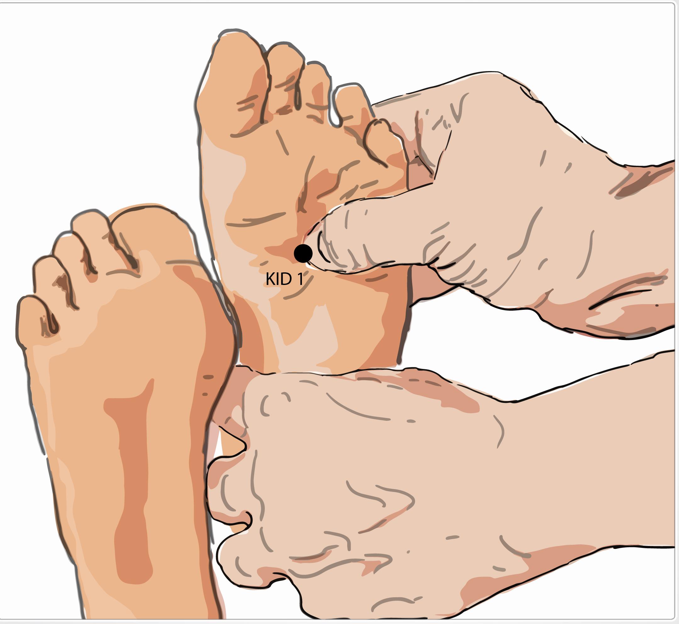 huyệt thận ở lòng bàn chân